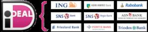 internetbankieren aangesloten banken